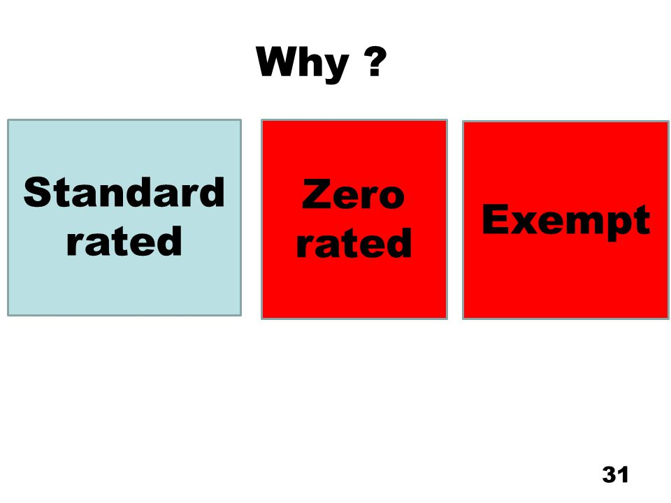 Why ? 31 Standard rated Zero rated Exempt