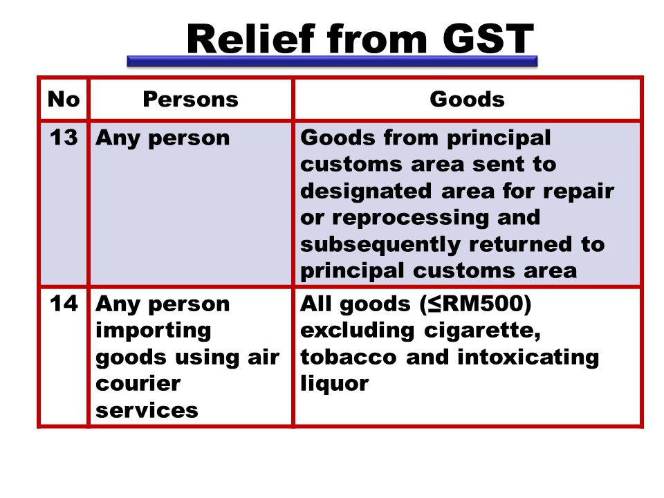 Relief from GST NoPersonsGoods 13Any personGoods from principal customs area sent to designated area for repair or reprocessing and subsequently retur