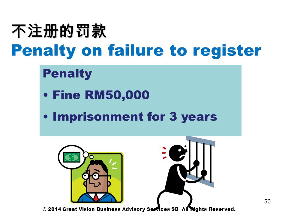 53 Penalty Fine RM50,000 Imprisonment for 3 years 不注册的罚款 Penalty on failure to register © 2014 Great Vision Business Advisory Services SB All Rights R