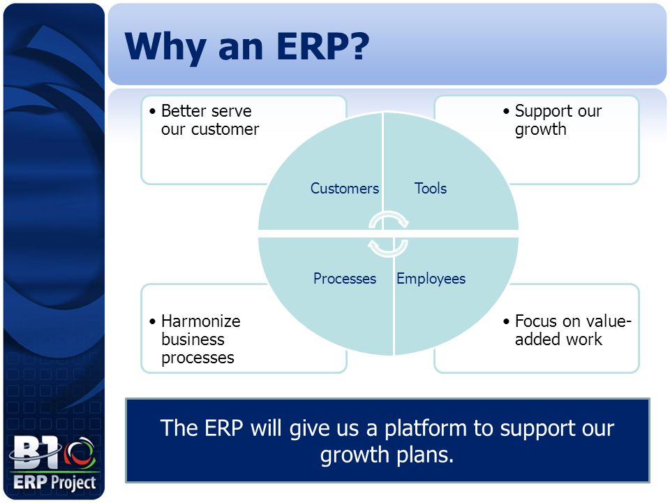 Why an ERP? Focus on value- added work Harmonize business processes Support our growth Better serve our customer CustomersTools EmployeesProcesses The