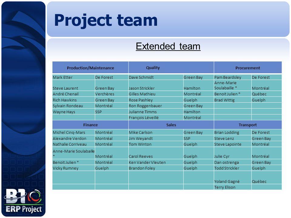 Project team Extended team Production/Maintenance Quality Procurement Mark EtterDe ForestDave SchmidtGreen BayPam BeardsleyDe Forest Steve LaurentGree