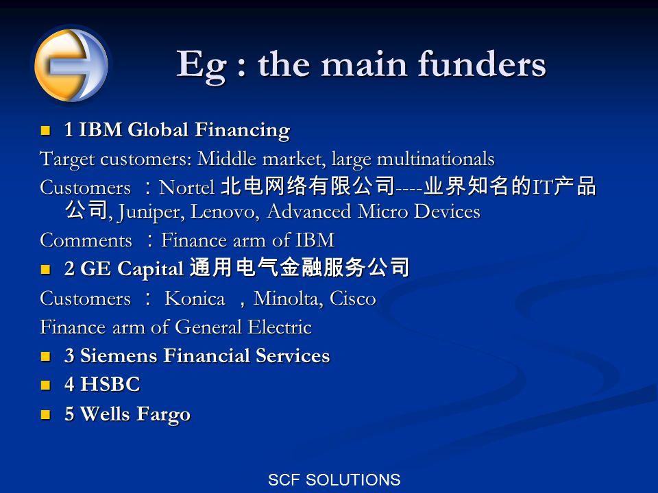 SCF SOLUTIONS Eg : the main funders 1 IBM Global Financing 1 IBM Global Financing Target customers: Middle market, large multinationals Customers : No
