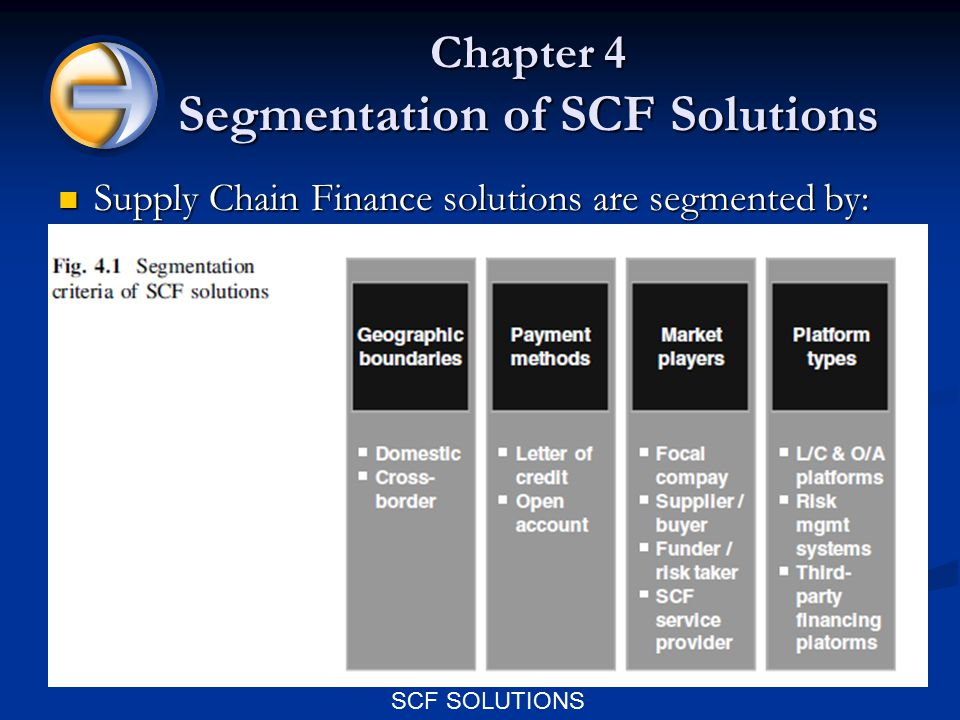 SCF SOLUTIONS 4.1 Geographic Boundaries Cross-border transactions vs Domestic transactions: Cross-border transactions vs Domestic transactions: 1 multiple currencies 1 multiple currencies 2 different languages 2 different languages 3 multiple legal jurisdictions 3 multiple legal jurisdictions Exp: The lien of an A/R Exp: The lien of an A/R