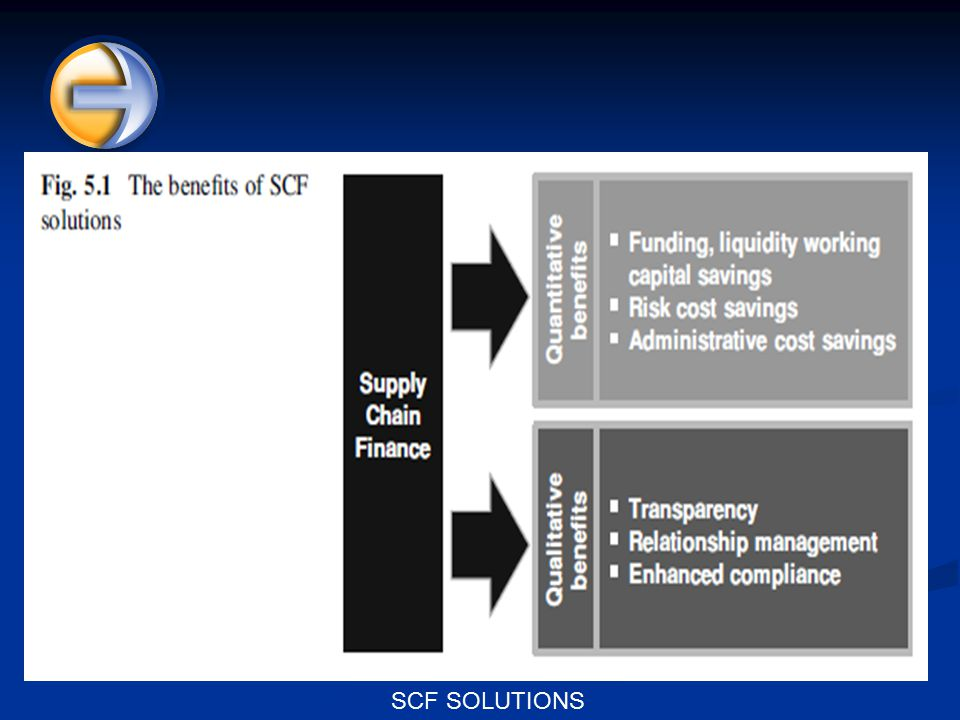 SCF SOLUTIONS The quantitative benefits include: Funding, liquidity and working capital savings; Risk cost savings; and Administrative cost savings.
