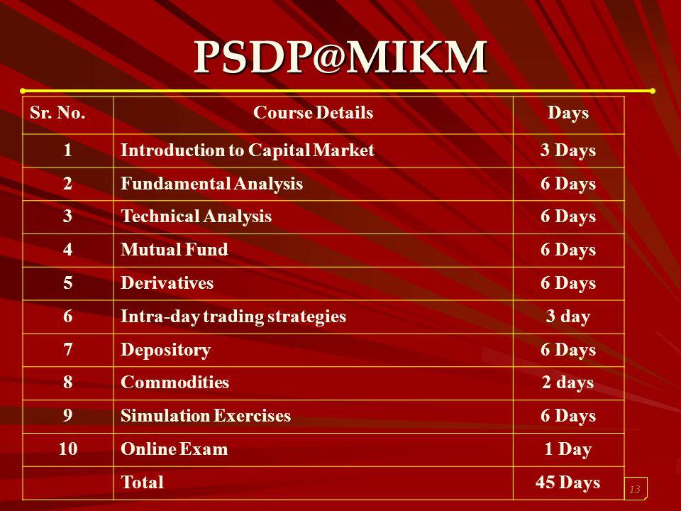 13 PSDP@MIKM Sr. No.Course DetailsDays 1Introduction to Capital Market3 Days 2Fundamental Analysis6 Days 3Technical Analysis6 Days 4Mutual Fund6 Days