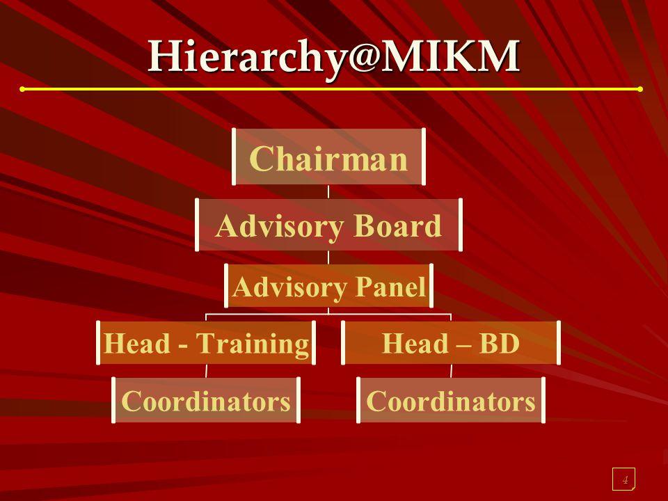 4 Hierarchy@MIKM Chairman Advisory Board Advisory Panel Head - Training Coordinators Head – BD Coordinators
