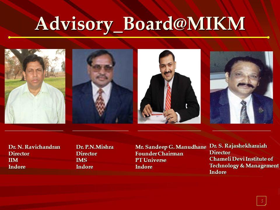 5 Advisory_Board@MIKM Dr. N. Ravichandran DirectorIIMIndore Dr. P.N.Mishra DirectorIMSIndore Mr. Sandeep G. Manudhane Founder Chairman PT Universe Ind
