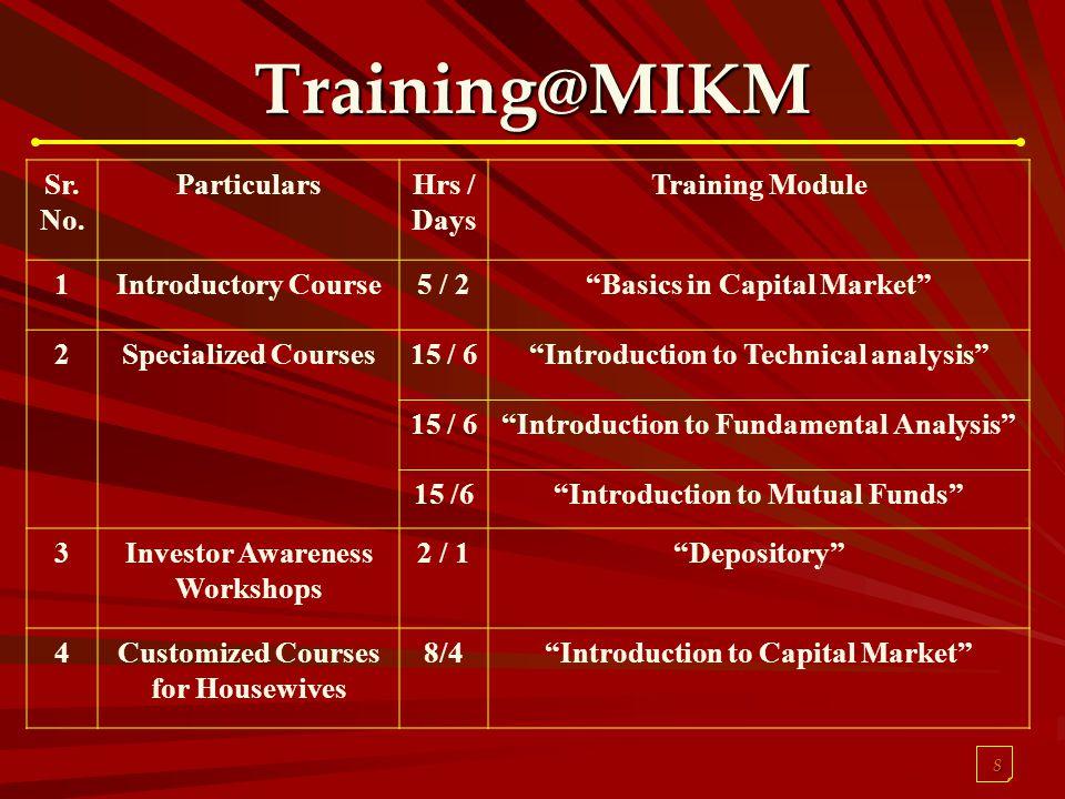 8 Training@MIKM Sr. No.