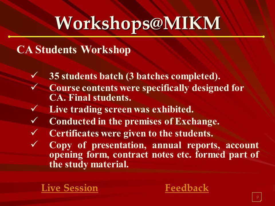 9 Workshops@MIKM CA Students Workshop 35 students batch (3 batches completed).