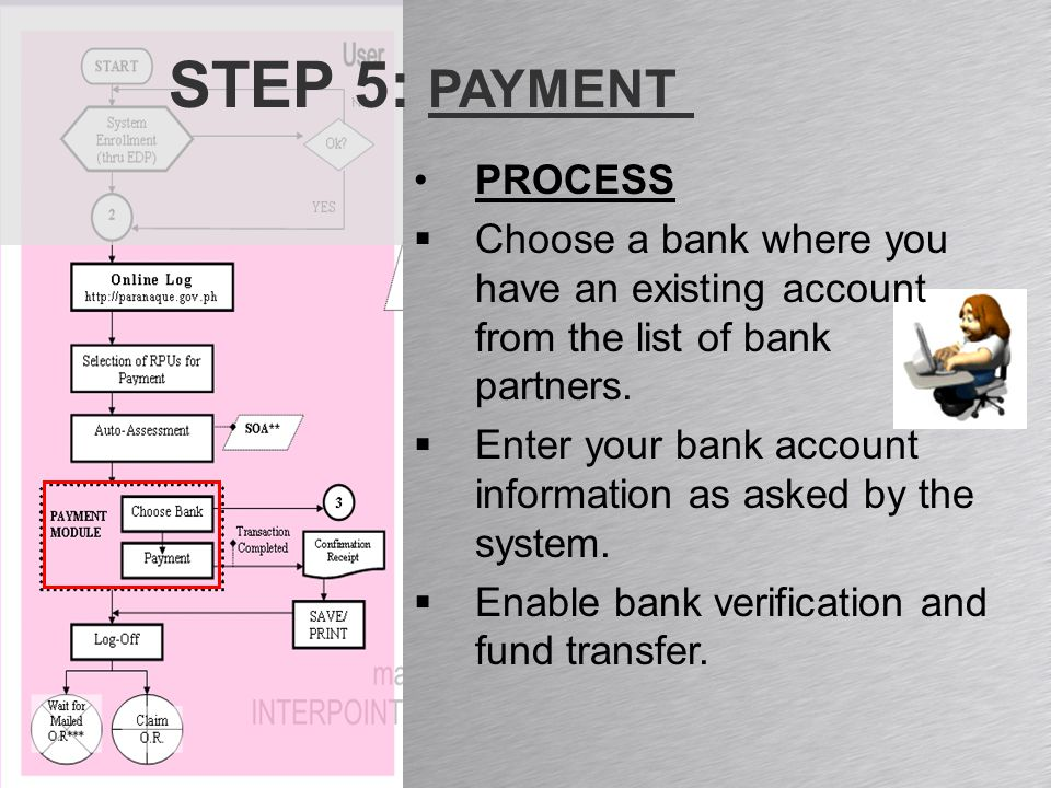 STEP 5: PAYMENT PROCESS  Choose a bank where you have an existing account from the list of bank partners.