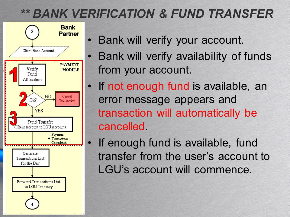Bank will verify your account. Bank will verify availability of funds from your account.