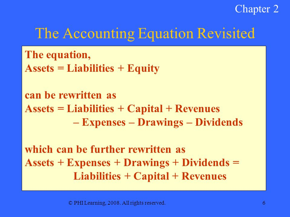 © PHI Learning, 2008. All rights reserved.6 The Accounting Equation Revisited Chapter 2 The equation, Assets = Liabilities + Equity can be rewritten a