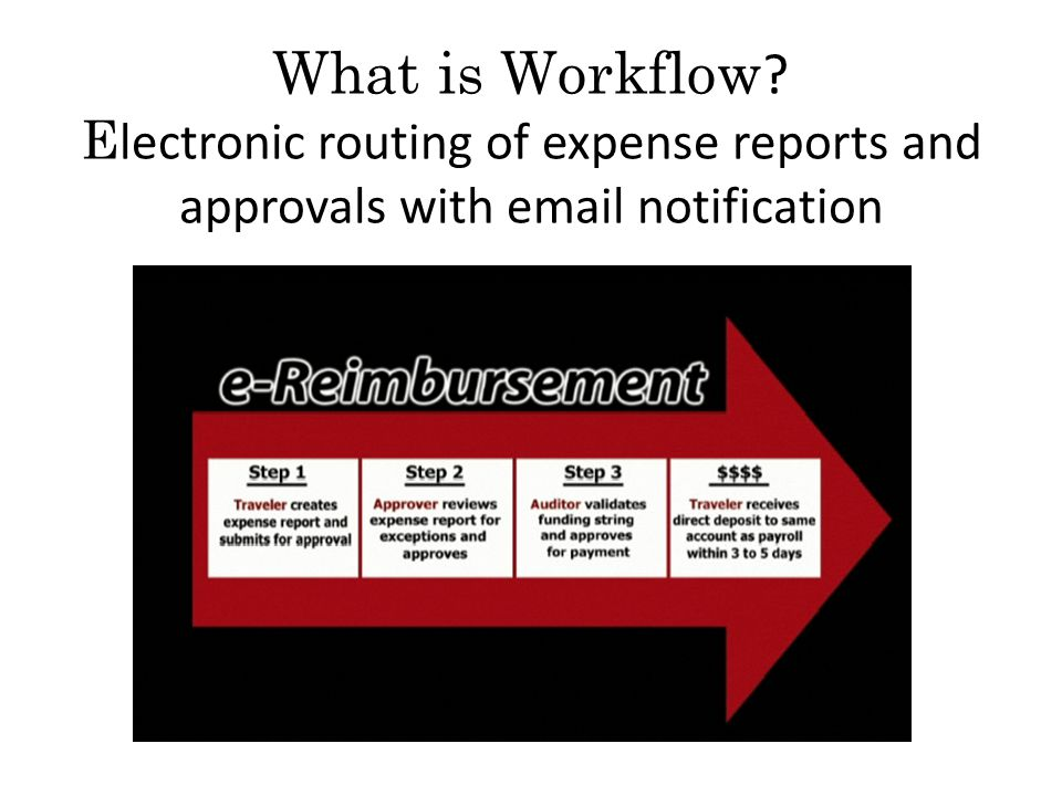 What is Workflow E lectronic routing of expense reports and approvals with email notification