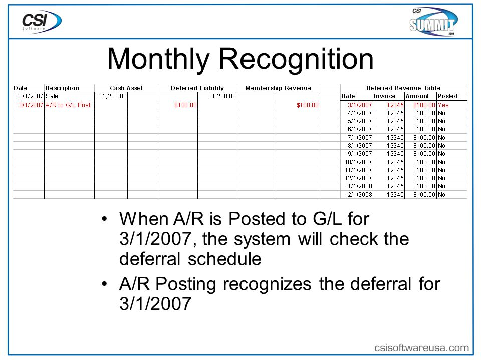 Monthly Recognition When A/R is Posted to G/L for 3/1/2007, the system will check the deferral schedule A/R Posting recognizes the deferral for 3/1/2007