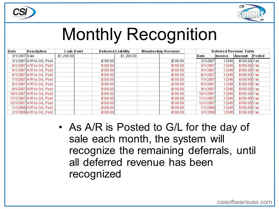 Monthly Recognition As A/R is Posted to G/L for the day of sale each month, the system will recognize the remaining deferrals, until all deferred revenue has been recognized