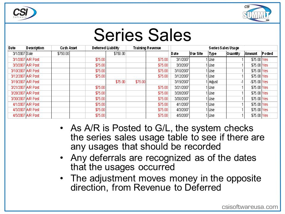 Series Sales As A/R is Posted to G/L, the system checks the series sales usage table to see if there are any usages that should be recorded Any deferrals are recognized as of the dates that the usages occurred The adjustment moves money in the opposite direction, from Revenue to Deferred