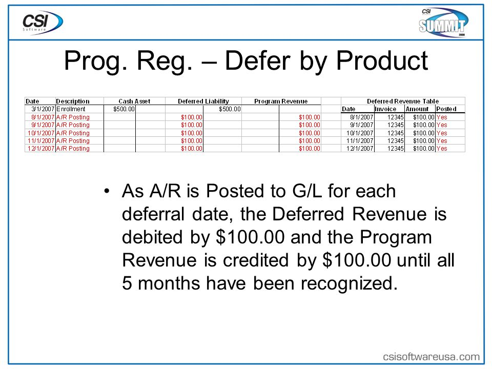 Prog. Reg.