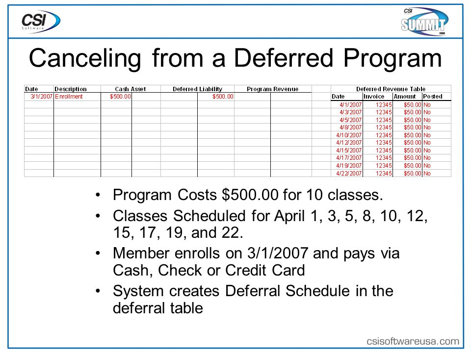 Canceling from a Deferred Program Program Costs $500.00 for 10 classes.
