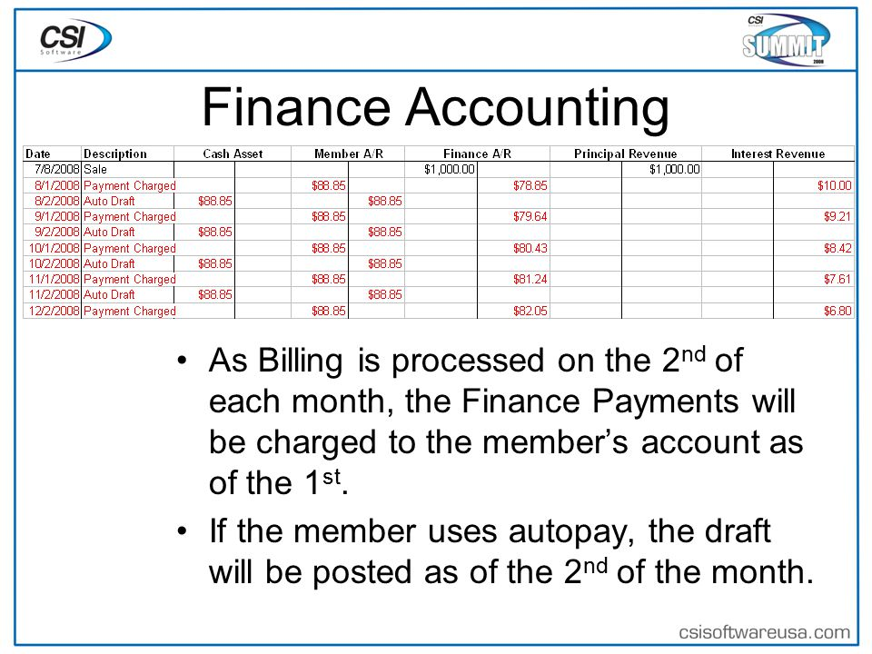 Finance Accounting As Billing is processed on the 2 nd of each month, the Finance Payments will be charged to the member's account as of the 1 st.