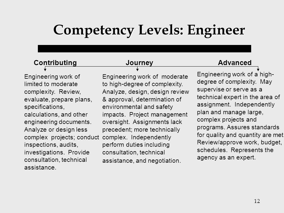 12 Competency Levels: Engineer Engineering work of limited to moderate complexity. Review, evaluate, prepare plans, specifications, calculations, and