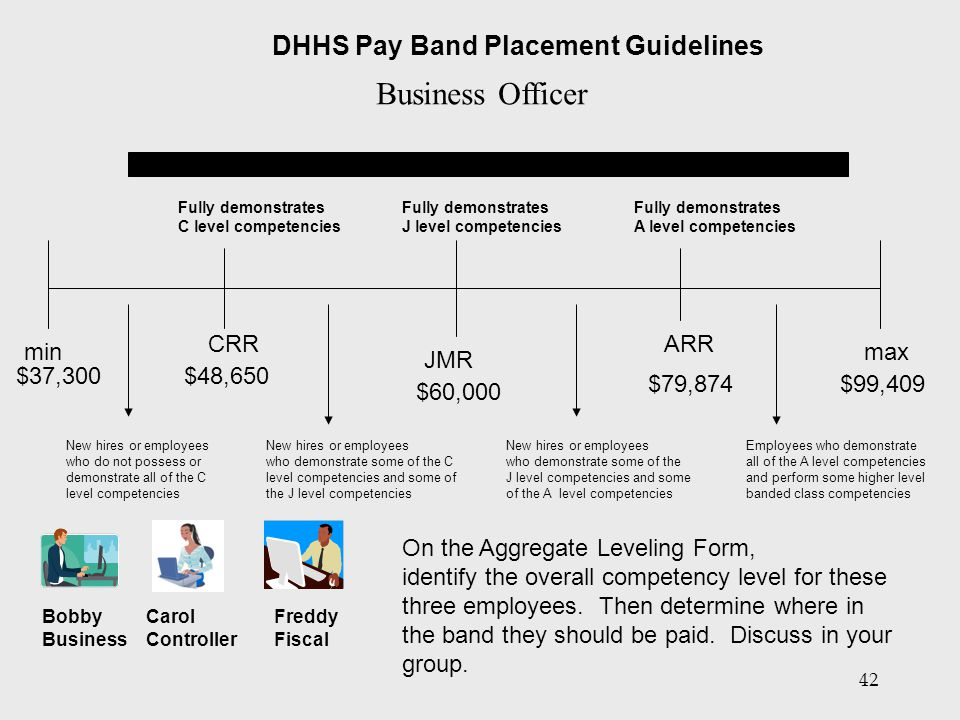 42 DHHS Pay Band Placement Guidelines minmax CRR JMR ARR Fully demonstrates C level competencies Fully demonstrates J level competencies Fully demonst