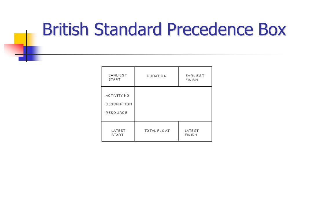 British Standard Precedence Box