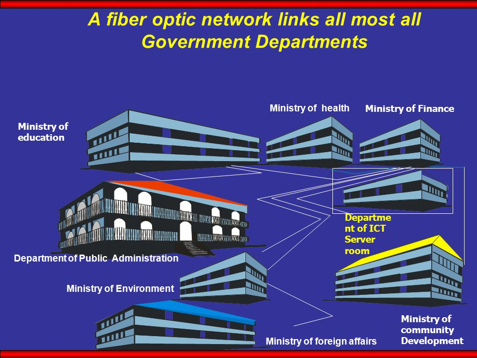 A fiber optic network links all most all Government Departments Departme nt of ICT Server room Ministry of Finance Ministry of community Development Ministry of education Ministry of foreign affairs Department of Public Administration Ministry of health Ministry of Environment