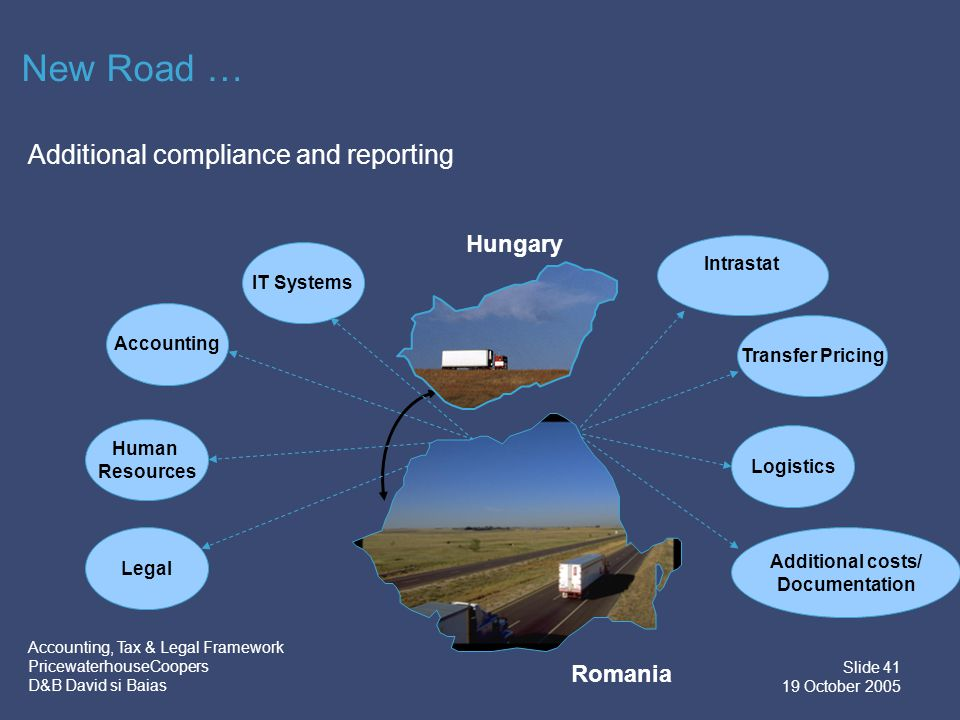 Accounting, Tax & Legal Framework PricewaterhouseCoopers D&B David si Baias Slide 41 19 October 2005 New Road … Additional costs/ Documentation Logistics Intrastat Accounting Human Resources Legal IT Systems Austria Transfer Pricing Romania Hungary Additional compliance and reporting