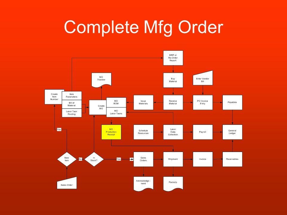 Complete Mfg Order