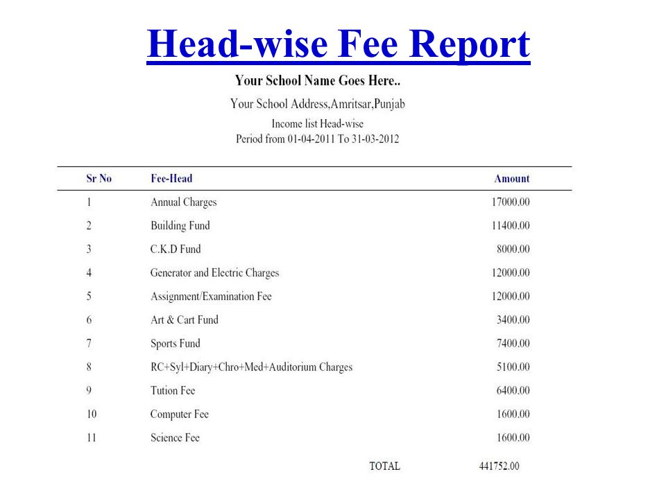 Head-wise Fee Report