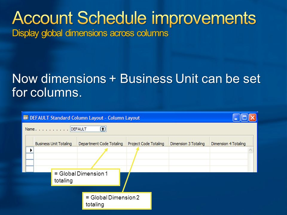 Now dimensions + Business Unit can be set for columns.