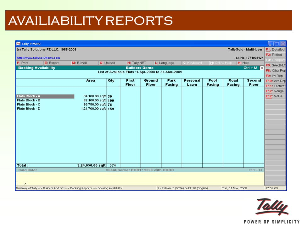 AVAILIABILITY REPORTS