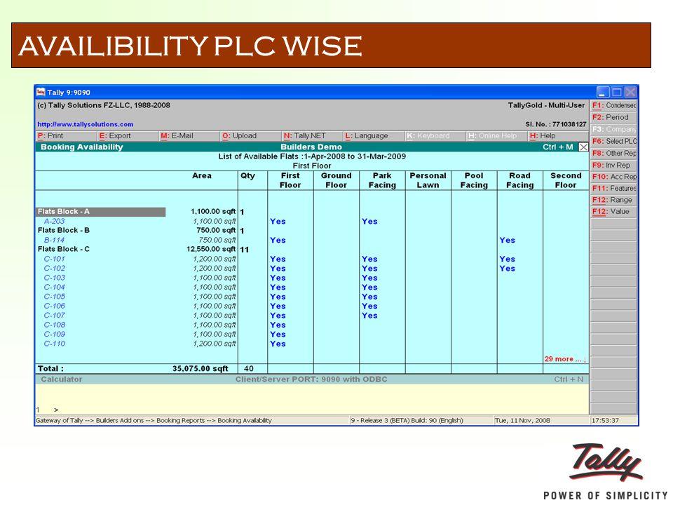 AVAILIBILITY PLC WISE
