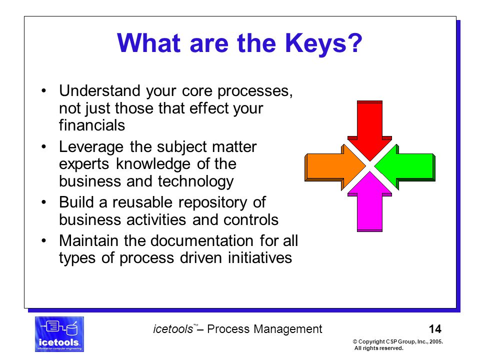 14 icetools – Process Management © Copyright CSP Group, Inc., 2005. All rights reserved. ™ What are the Keys? Understand your core processes, not just