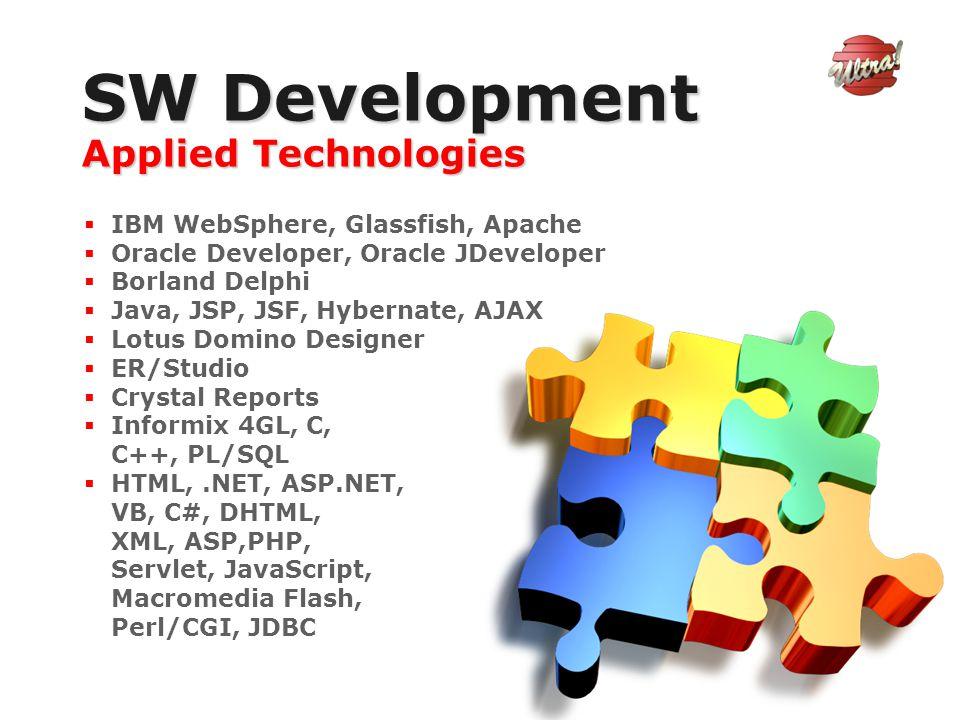 SW Development Applied Technologies  IBM WebSphere, Glassfish, Apache  Oracle Developer, Oracle JDeveloper  Borland Delphi  Java, JSP, JSF, Hybernate, AJAX  Lotus Domino Designer  ER/Studio  Crystal Reports  Informix 4GL, C, C++, PL/SQL  HTML,.NET, ASP.NET, VB, C#, DHTML, XML, ASP,PHP, Servlet, JavaScript, Macromedia Flash, Perl/CGI, JDBC