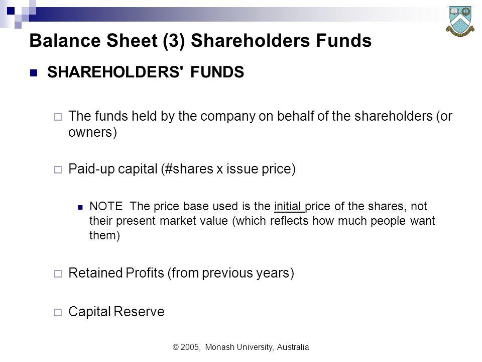 © 2005, Monash University, Australia Balance Sheet (3) Shareholders Funds SHAREHOLDERS' FUNDS  The funds held by the company on behalf of the shareho