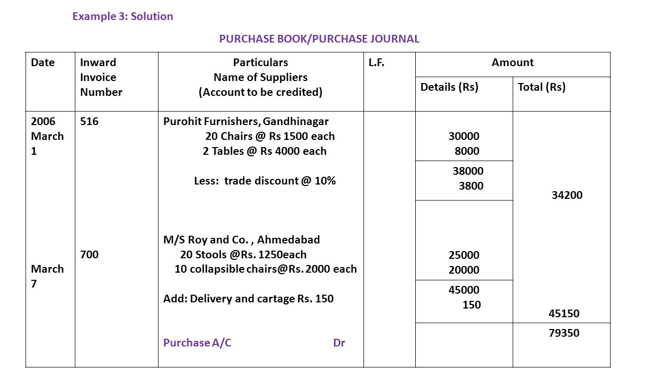 PURCHASE BOOK/PURCHASE JOURNAL DateInward Invoice Number Particulars Name of Suppliers (Account to be credited) L.F.Amount Details (Rs)Total (Rs) 2006 March 1 March 7 516 700 Purohit Furnishers, Gandhinagar 20 Chairs @ Rs 1500 each 2 Tables @ Rs 4000 each Less: trade discount @ 10% M/S Roy and Co., Ahmedabad 20 Stools @Rs.