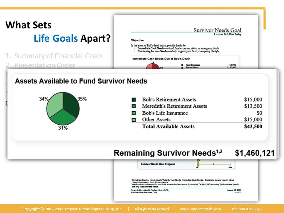 What Sets Life Goals Apart.Copyright © 2002-2007 Impact Technologies Group, Inc.