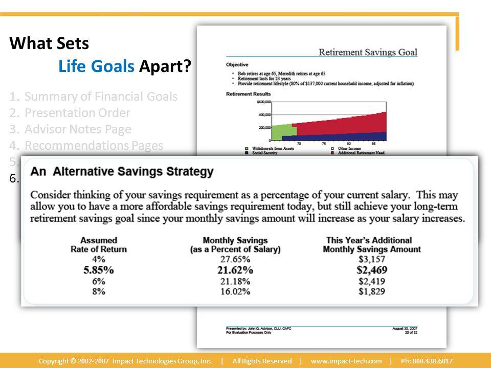 What Sets Life Goals Apart. Copyright © 2002-2007 Impact Technologies Group, Inc.