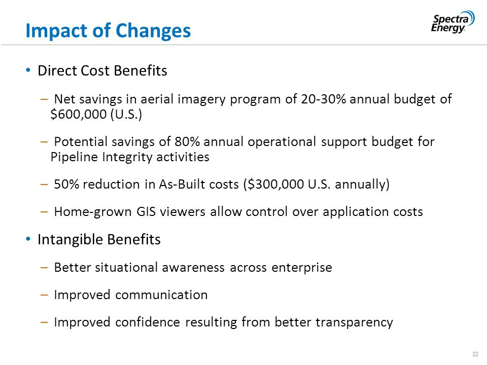 32 Impact of Changes Direct Cost Benefits – Net savings in aerial imagery program of 20-30% annual budget of $600,000 (U.S.) – Potential savings of 80