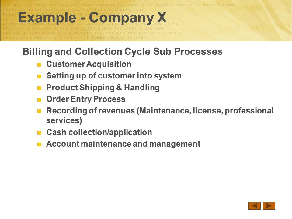Example - Company X Billing and Collection Cycle Sub Processes Customer Acquisition Setting up of customer into system Product Shipping & Handling Order Entry Process Recording of revenues (Maintenance, license, professional services) Cash collection/application Account maintenance and management Billing and Collection Cycle Sub Processes Customer Acquisition Setting up of customer into system Product Shipping & Handling Order Entry Process Recording of revenues (Maintenance, license, professional services) Cash collection/application Account maintenance and management
