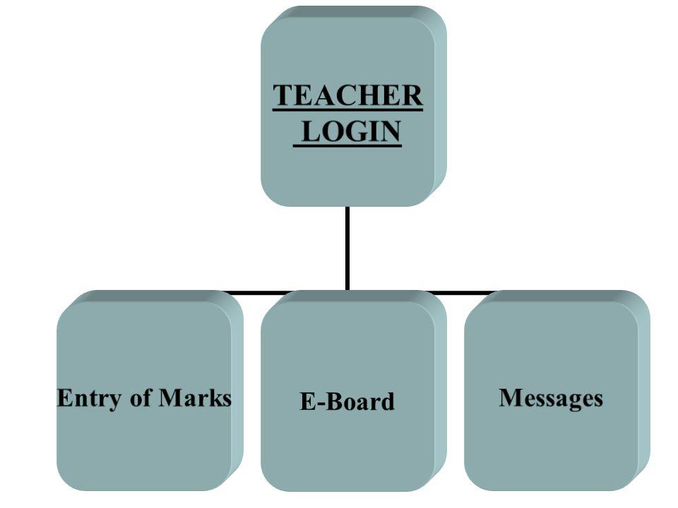 TEACHER LOGIN Entry of MarksE-BoardMessages