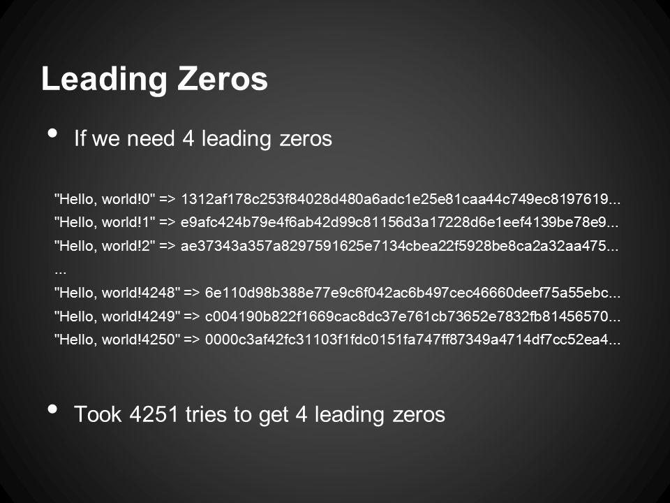 Leading Zeros If we need 4 leading zeros Hello, world!0 => 1312af178c253f84028d480a6adc1e25e81caa44c749ec8197619...