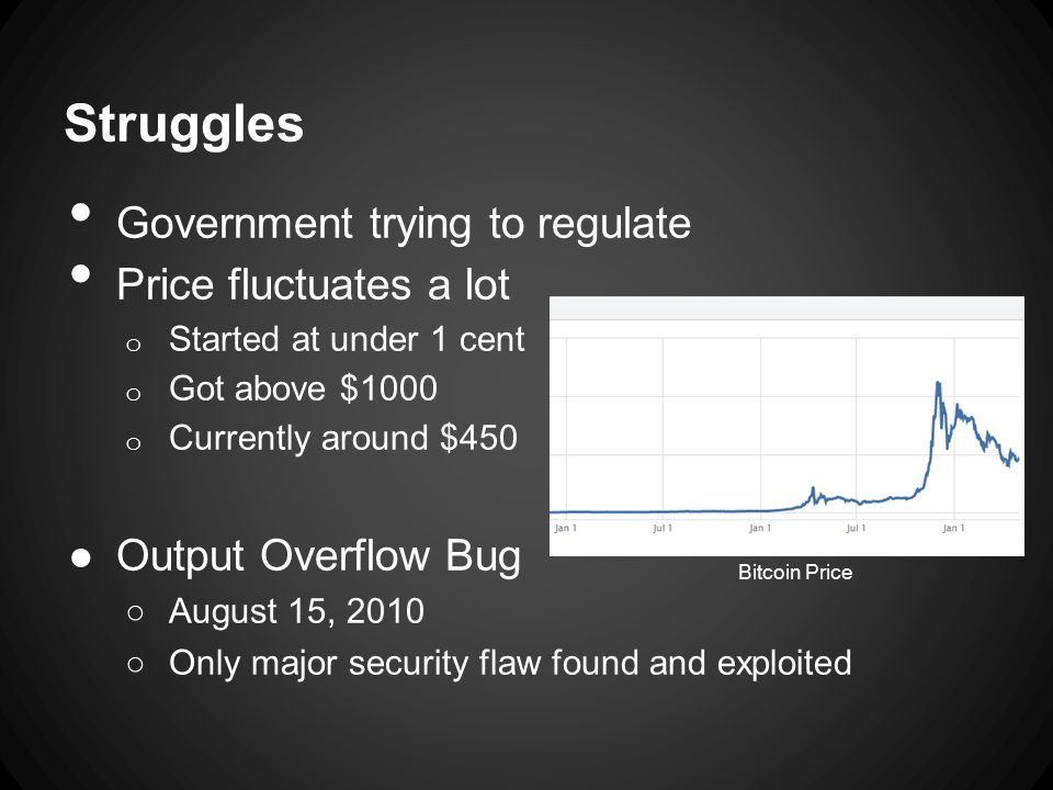 Struggles Government trying to regulate Price fluctuates a lot o Started at under 1 cent o Got above $1000 o Currently around $450 ●Output Overflow Bug ○August 15, 2010 ○Only major security flaw found and exploited Bitcoin Price