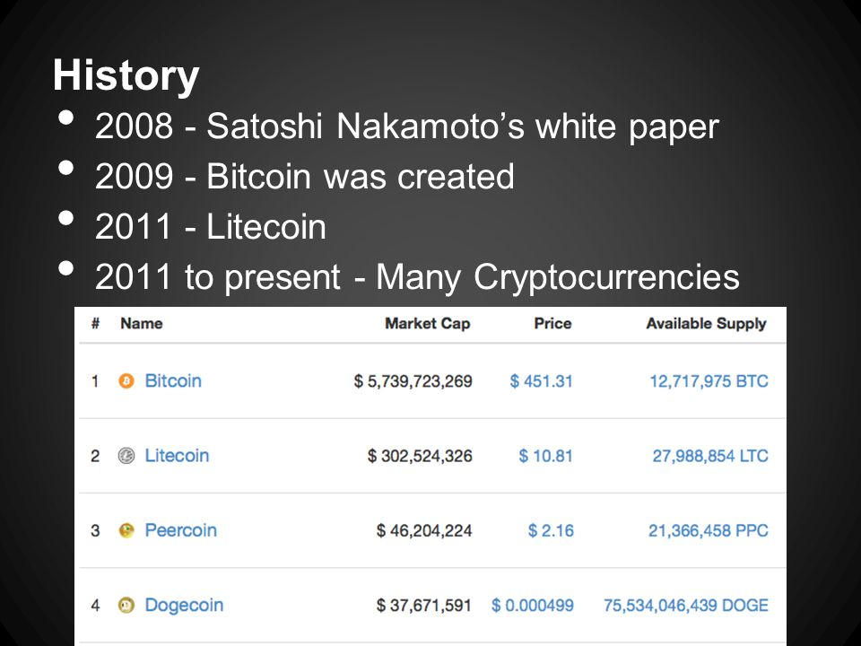 History 2008 - Satoshi Nakamoto's white paper 2009 - Bitcoin was created 2011 - Litecoin 2011 to present - Many Cryptocurrencies