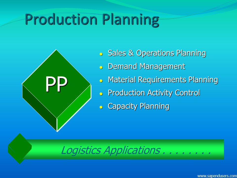 Production Planning l Sales & Operations Planning l Demand Management l Material Requirements Planning l Production Activity Control l Capacity Planni