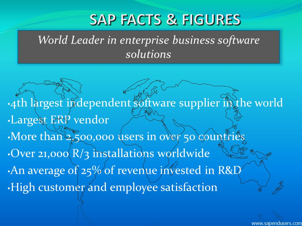 4th largest independent software supplier in the world Largest ERP vendor More than 2,500,000 users in over 50 countries Over 21,000 R/3 installations