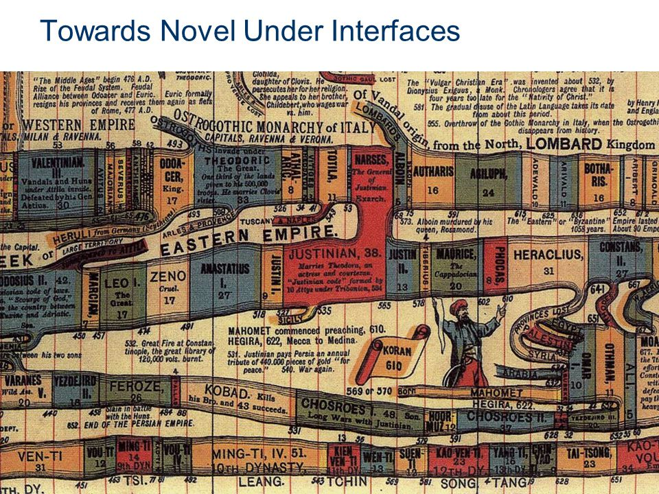 Towards Novel Under Interfaces