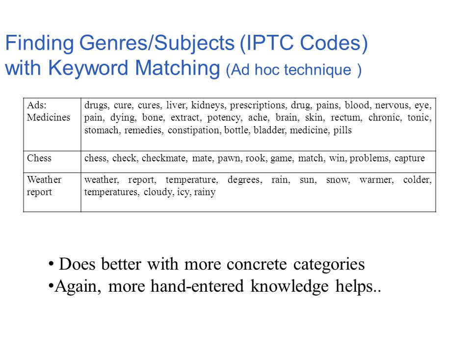 Finding Genres/Subjects (IPTC Codes) with Keyword Matching (Ad hoc technique ) Ads: Medicines drugs, cure, cures, liver, kidneys, prescriptions, drug, pains, blood, nervous, eye, pain, dying, bone, extract, potency, ache, brain, skin, rectum, chronic, tonic, stomach, remedies, constipation, bottle, bladder, medicine, pills Chesschess, check, checkmate, mate, pawn, rook, game, match, win, problems, capture Weather report weather, report, temperature, degrees, rain, sun, snow, warmer, colder, temperatures, cloudy, icy, rainy Does better with more concrete categories Again, more hand-entered knowledge helps..