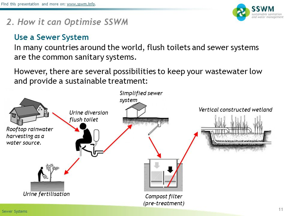 Sewer Systems Find this presentation and more on: www.sswm.info.www.sswm.info Use a Sewer System In many countries around the world, flush toilets and